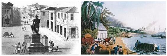 Barbados History Timeline